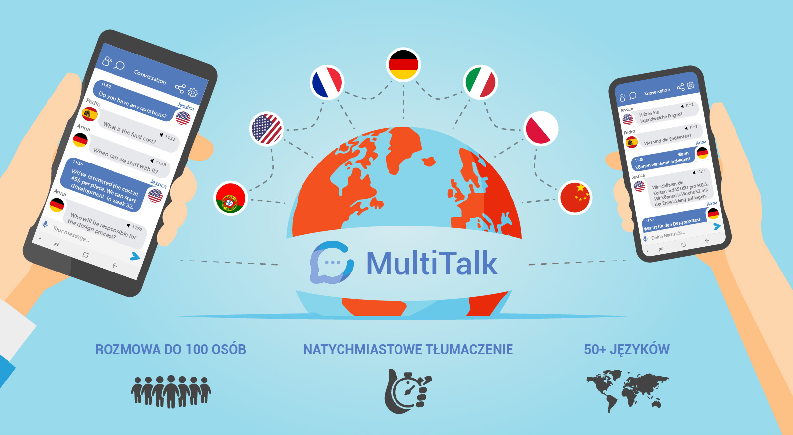 Multitalk